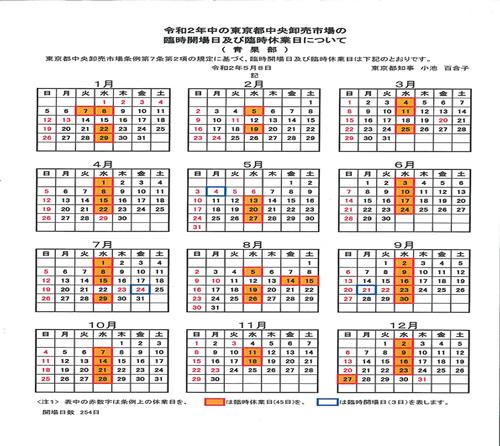 令和2年臨時休業日変更のお知らせ